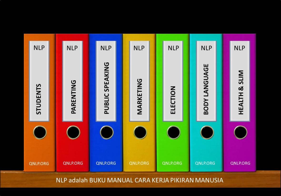 Buku Manual NLP